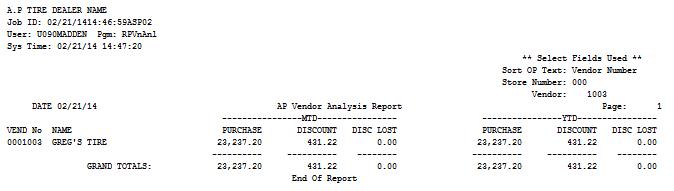 Vendor Analysis Report