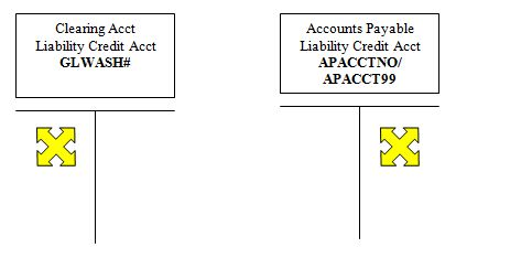 how to set up an ato clearing account in myob